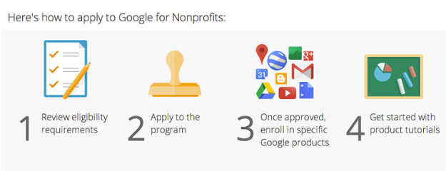 how_to_apply_to_google_for_nonprofits